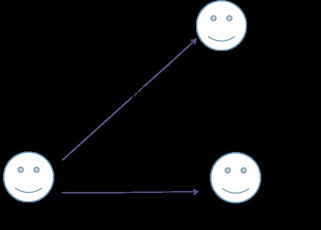 テキスト図