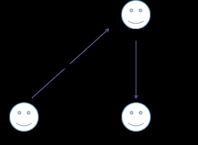 テキスト図②