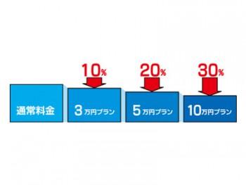 14-%e5%bc%81%e8%ad%b7%e5%a3%ab%e8%b2%bb%e7%94%a8%e5%89%b2%e5%bc%95